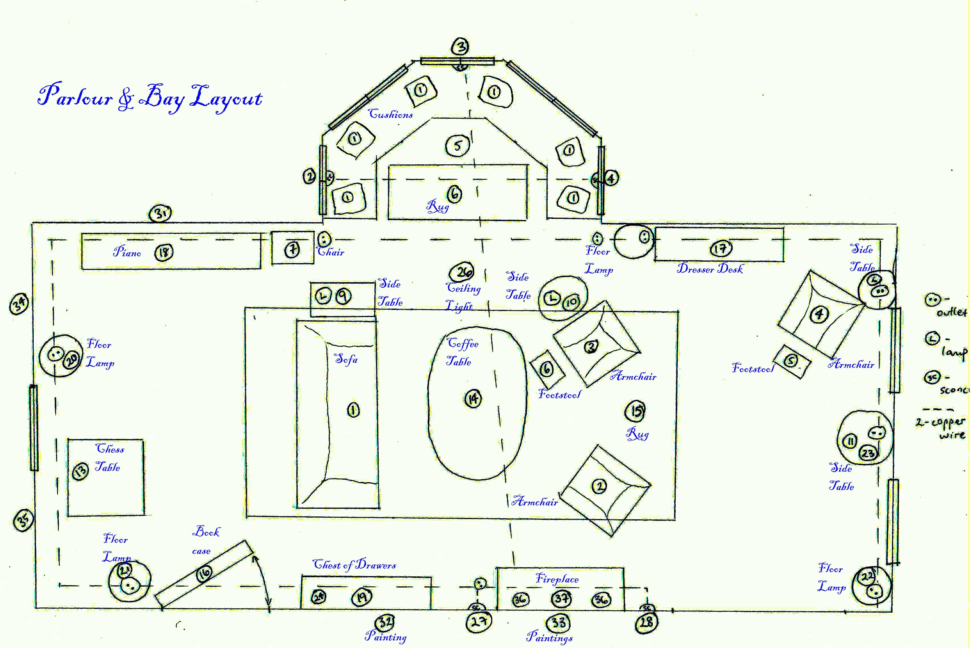 Practical Magic House Floor Plans