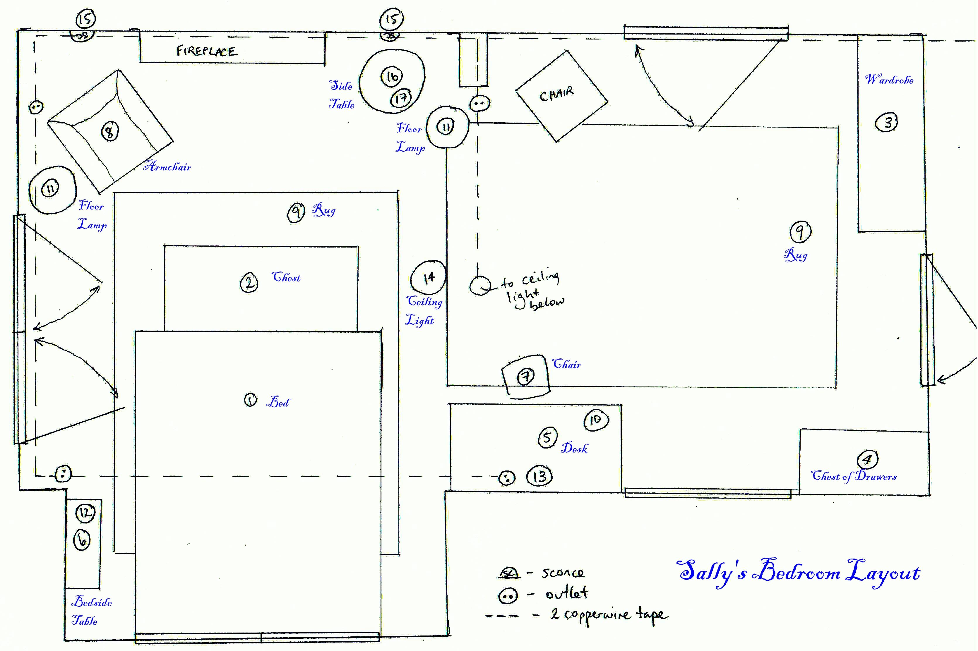 Practical Magic House Plans